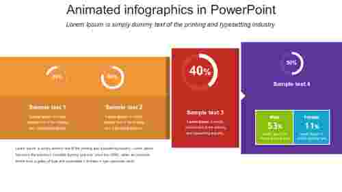animated infographics in powerpoint model